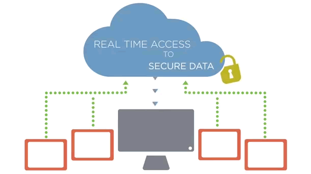 Real-time access to high quality data